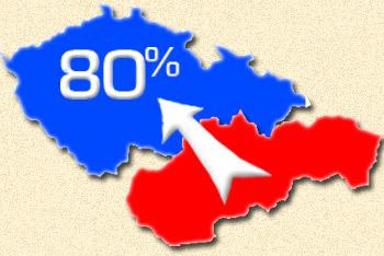 Životná úroveň Slovákov sa ani 20 rokov po rozdelení nedoťahuje na českú