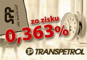 0,363 percenta mesačne zo zisku tvorí mimoriadny odvod štátnych firiem
