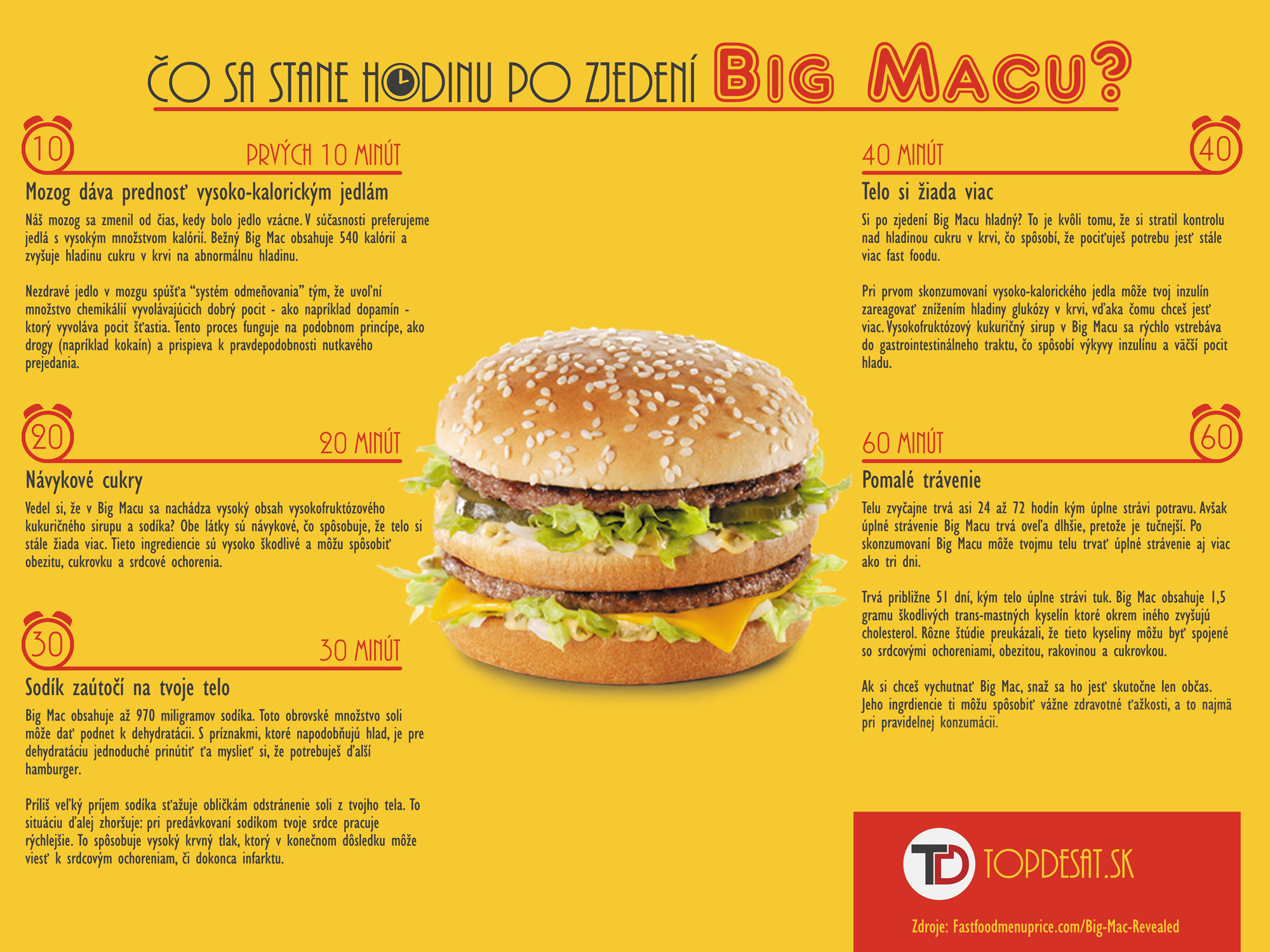 big_mac_final_hsp