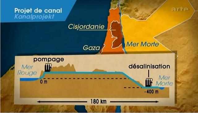 Na snímke ukážka čerpania vody do Mŕtveho mora pomocou plánovaného kanála z Červeného mora