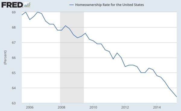 Home-Ownership-600x368