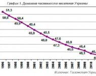 Ukrajina tabulka