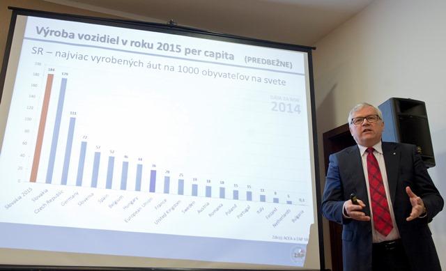 Na snímke prezident Združenia automobilového priemyslu SR Juraj Sinay
