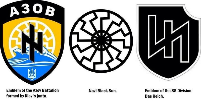 Nacisticka symboliku práporu Azov, neonacistický emblém Čierne slnko a znak Waffen SS divízie Das Reich