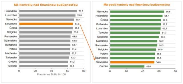 Tabuľka NN Slovensko
