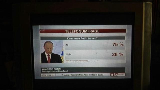 Na snímke výsledky telefonického prieskumu
