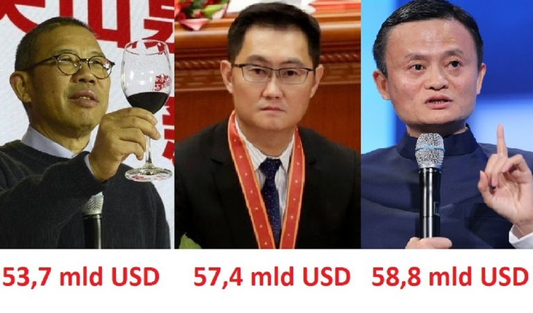 Zhong Shanshan, Pony Ma a Jack Ma