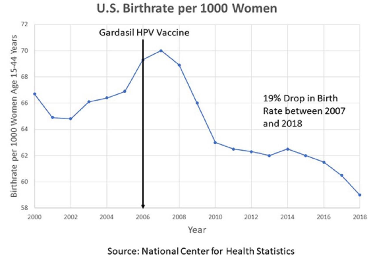 graf Pew