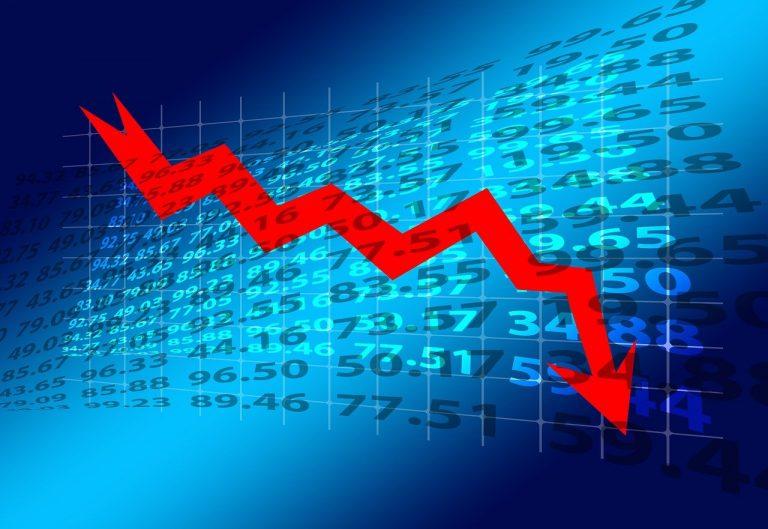 financie pokles