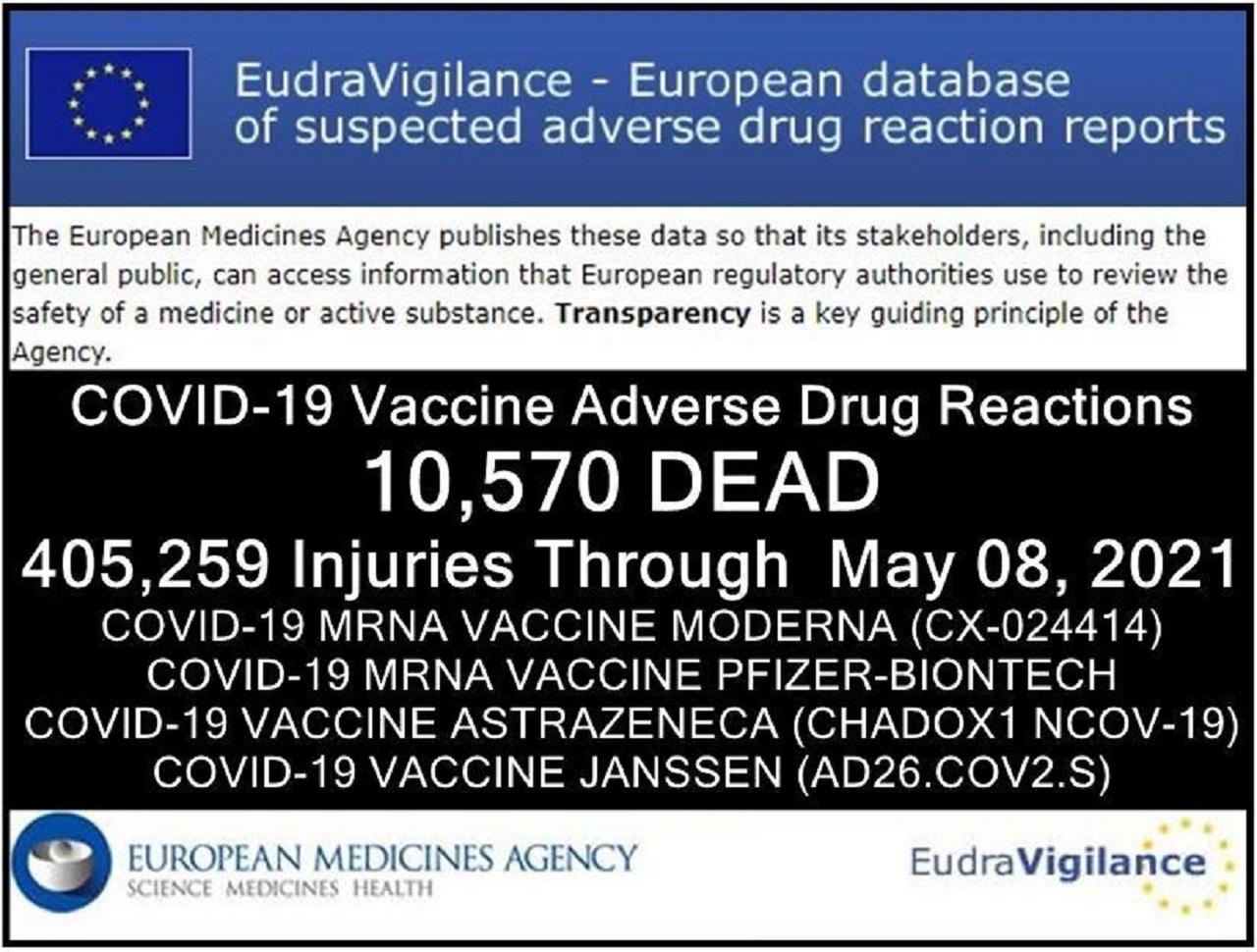 Databáza nahlasených nežiadúcich účinkov Európskej liekovej agentúry