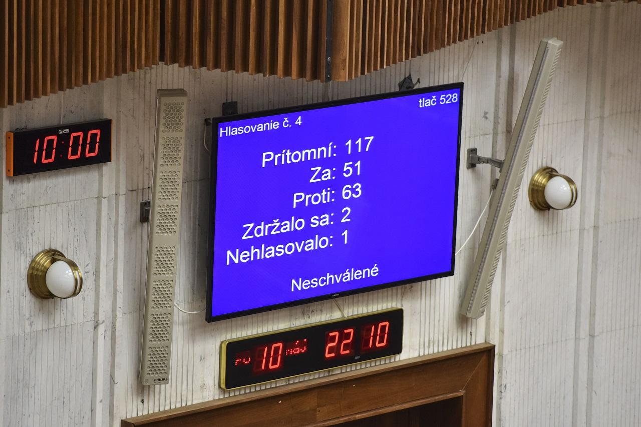 hlasovanie Kolíková