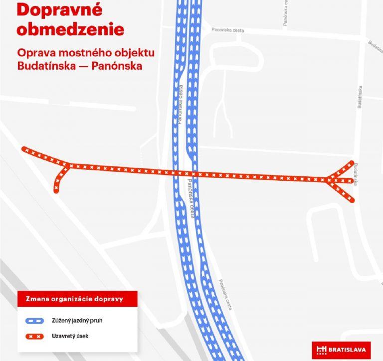rekonštrukcia nadjazd Budatínska